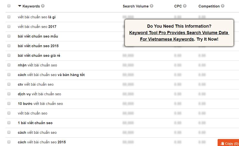 Làm sao để viết nội dung SEO Copywriting thân thiện với người đọc và tối ưu Google?