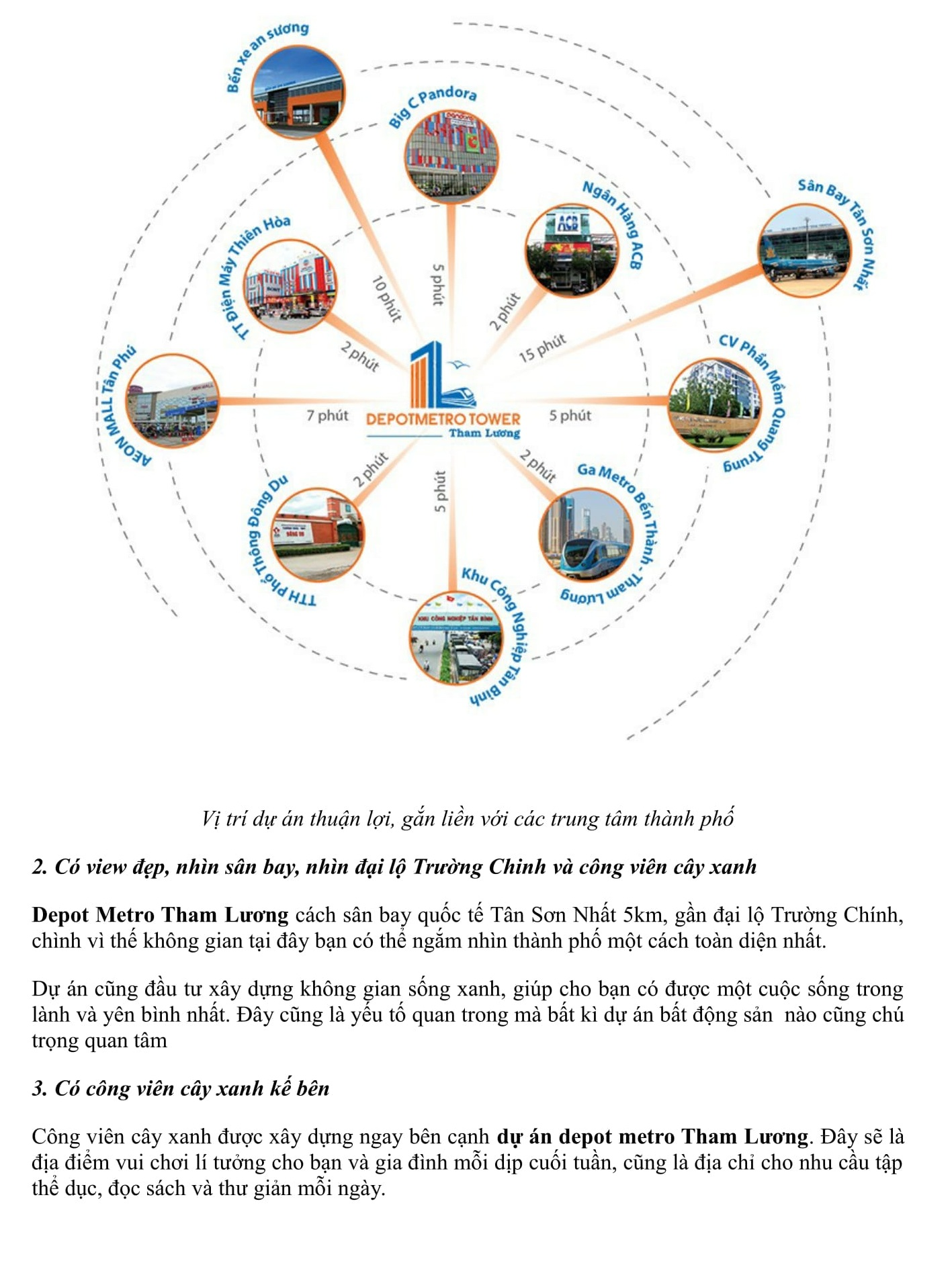 Bài viết chuẩn seo mẫu lĩnh vực Bất động sản