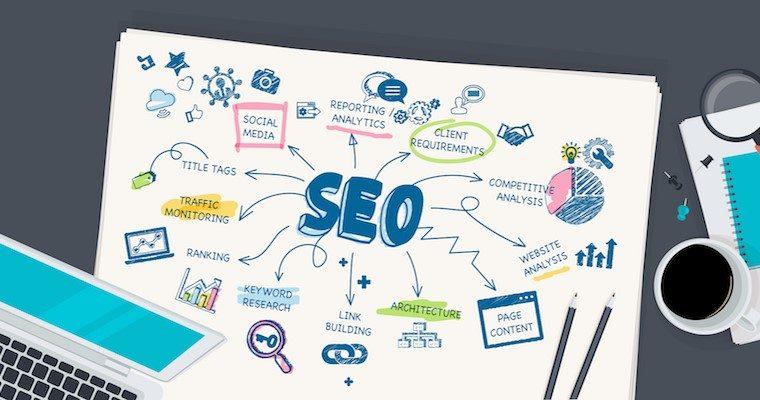 Kế hoạch xây dựng và viết bài seo web đầy đủ nhất chỉ với 3 - 5 triệu đồng